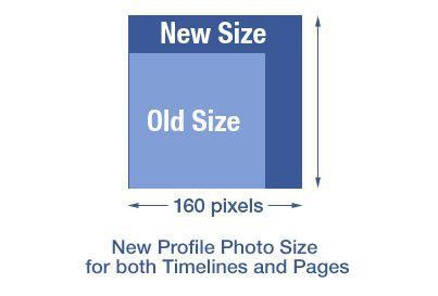 Facebook Profile Photo Dimentions